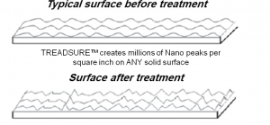 treadsure anti-slip surface treatment